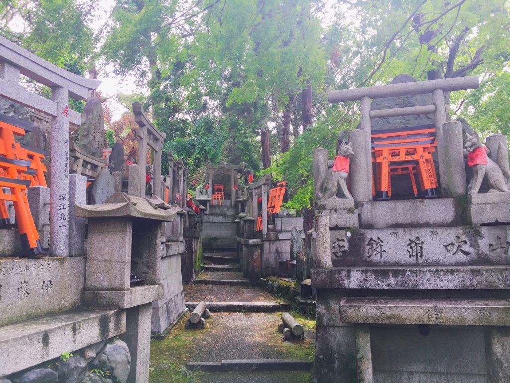 田中社神蹟 稲荷山