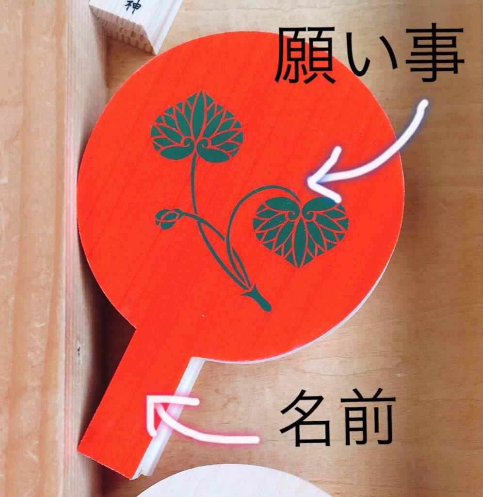 河合神社 鏡絵馬 書き方